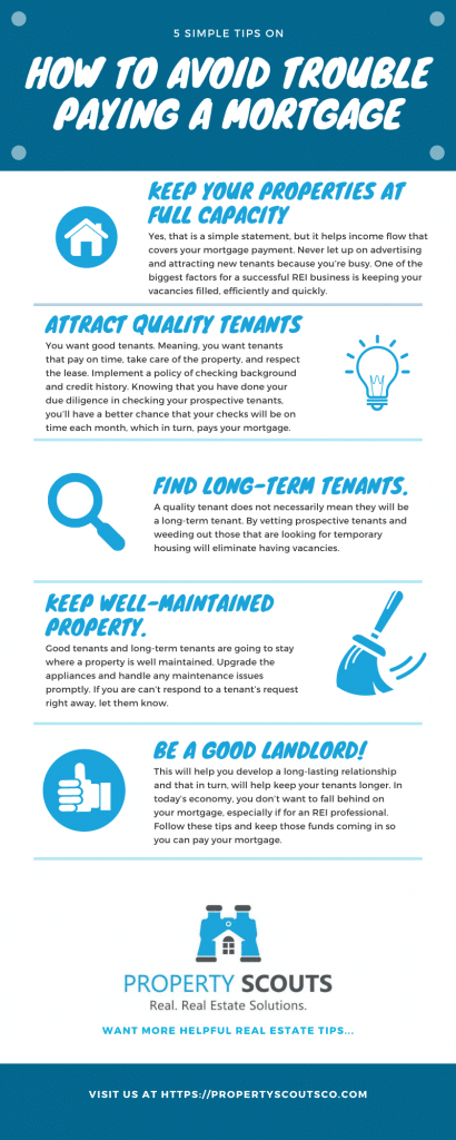 Trouble Paying Your Mortgage in KCMO? Here are 5 simple things that can help. (Infographic)